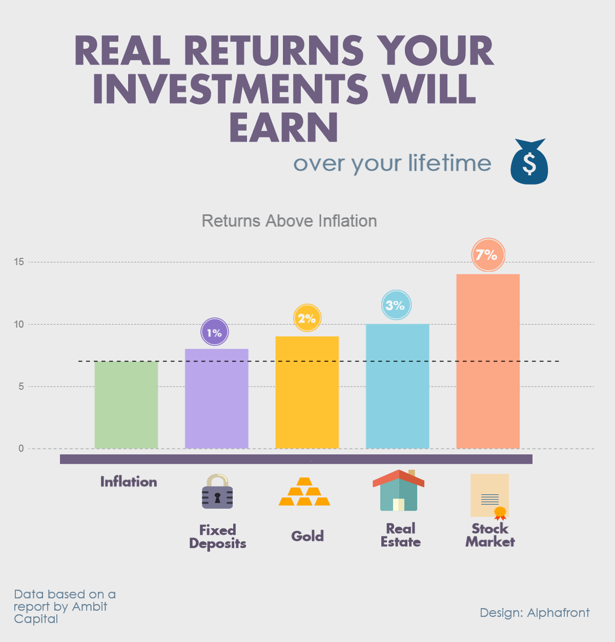 Real Returns Asset Classes Copy