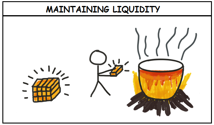 5 Maintain Liquidity