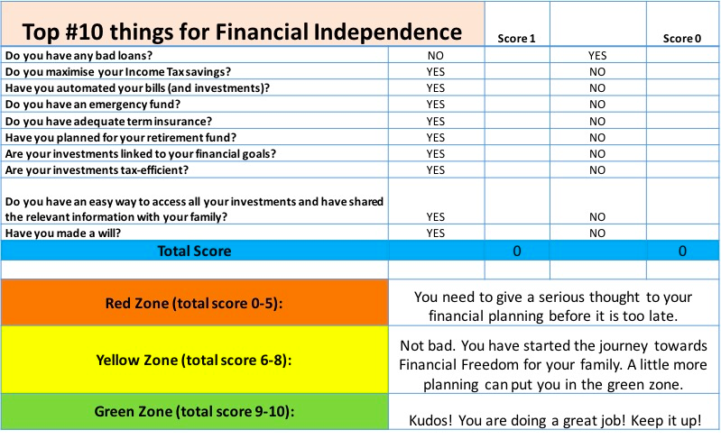 financial-independence-checklist
